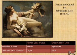 Venerate Meaning