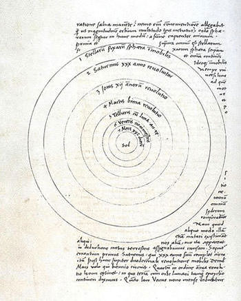 A page from De Revolutionibus