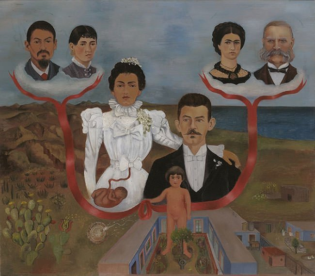 My Grandparents, My Parents, and I (1936) - Frida Kahlo