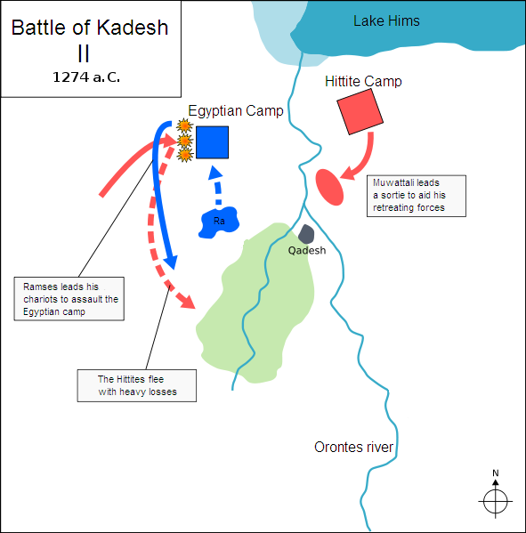 Battle of Kadesh diagram