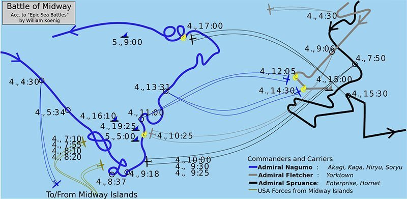 Deployment Map of Battle of Midway