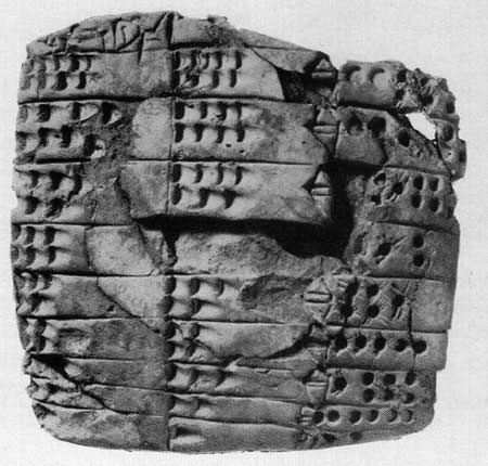 Sumerian tablet with numbers