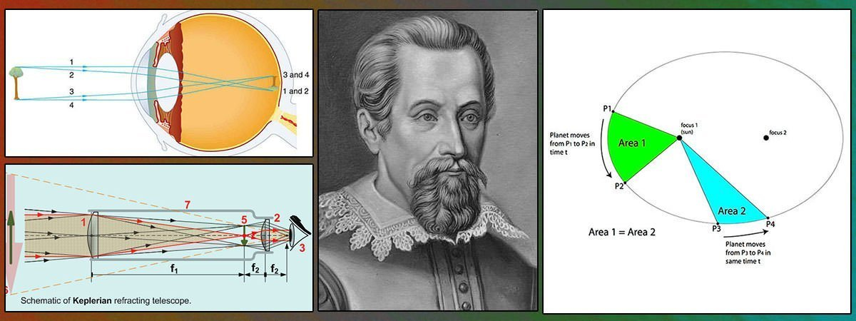 Johannes Kepler Contributions Featured