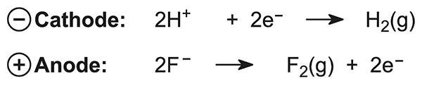 Electrolysis equations for extraction of fluorine