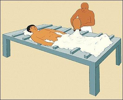 Stage 2 of Mummification