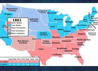 American Civil War Causes Featured