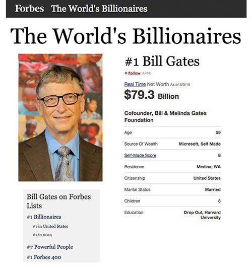 Bill Gates on Forbes